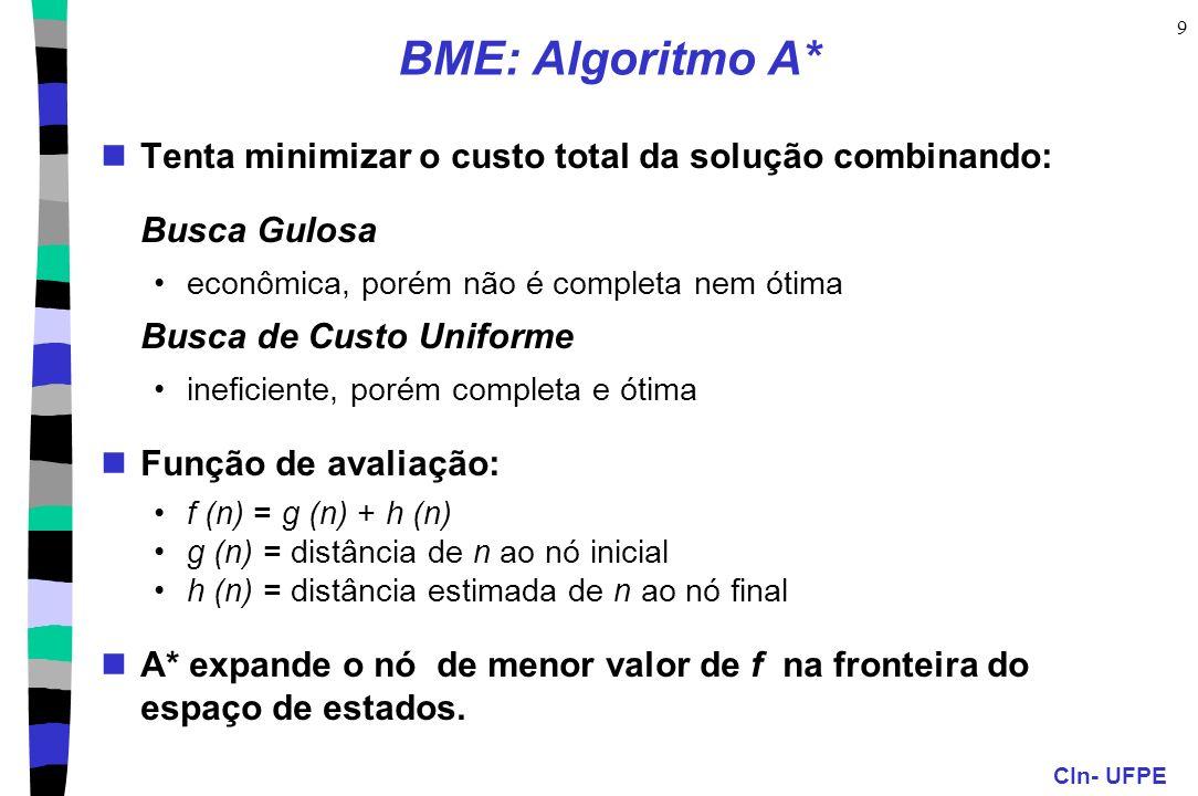 BME: Algoritmo A* Tenta minimizar o custo total da solução combinando:
