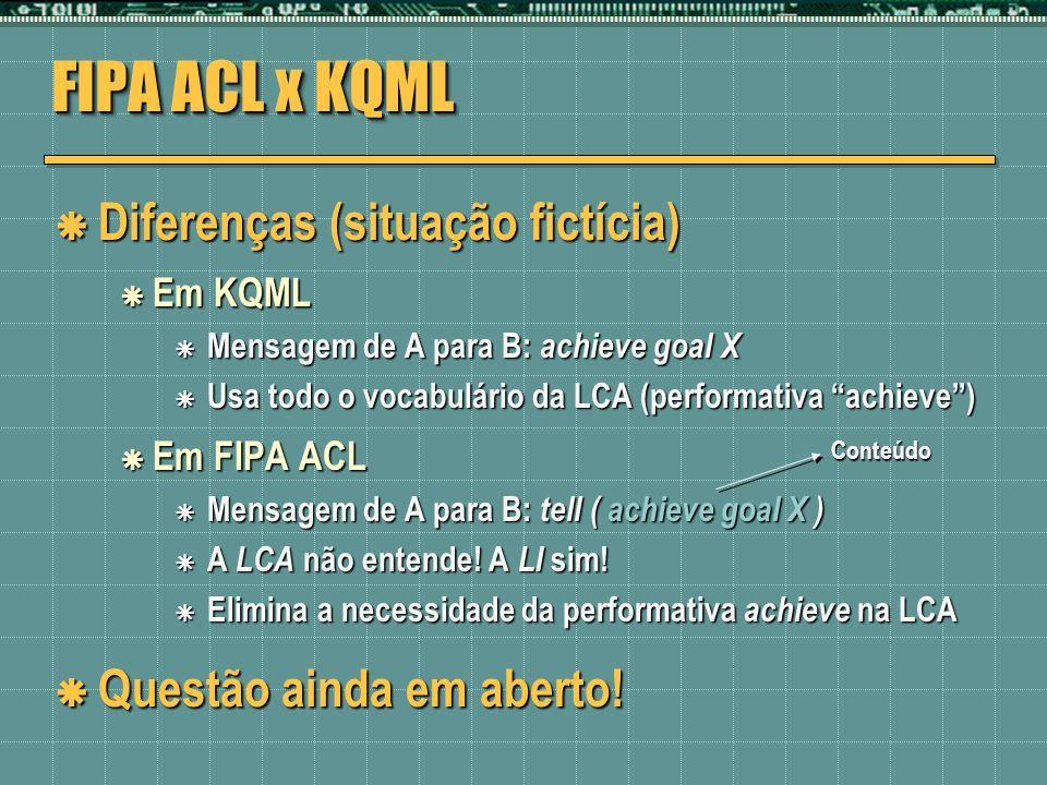 FIPA ACL x KQML Diferenças (situação fictícia)