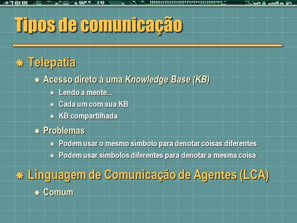 Tipos de comunicação Telepatia