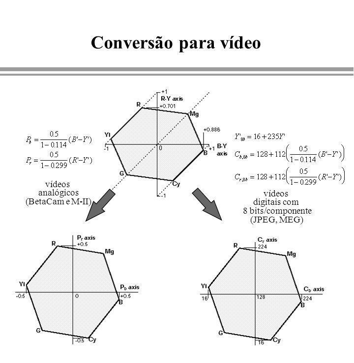 Conversão para vídeo vídeos analógicos (BetaCam e M-II) vídeos