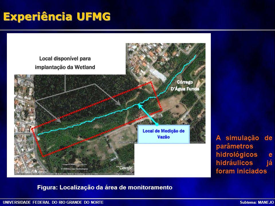 Experiência UFMG A simulação de parâmetros hidrológicos e hidráulicos já foram iniciados. Figura: Localização da área de monitoramento.