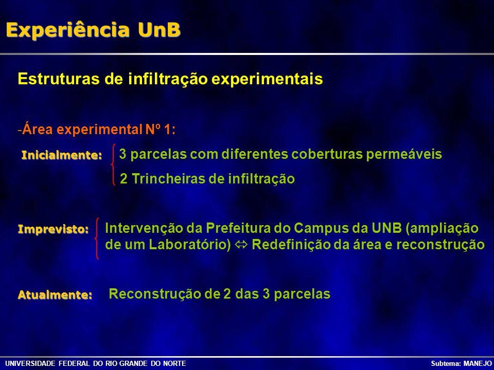 Experiência UnB Estruturas de infiltração experimentais