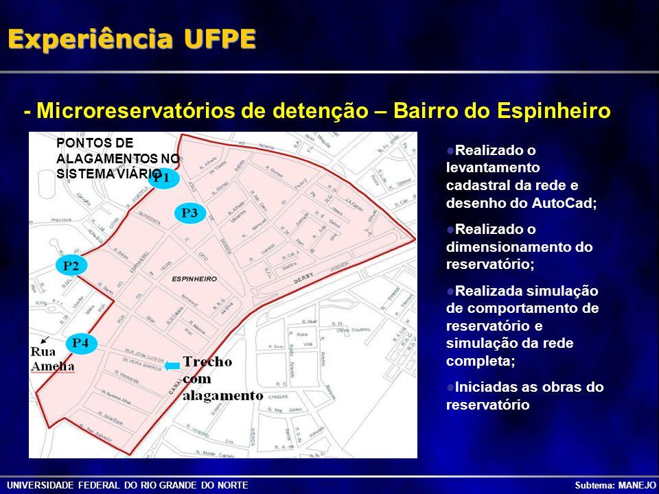 Experiência UFPE- Microreservatórios de detenção – Bairro do Espinheiro. PONTOS DE ALAGAMENTOS NO SISTEMA VIÁRIO.