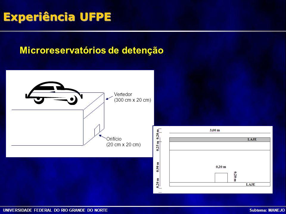 Experiência UFPE Microreservatórios de detenção Vertedor