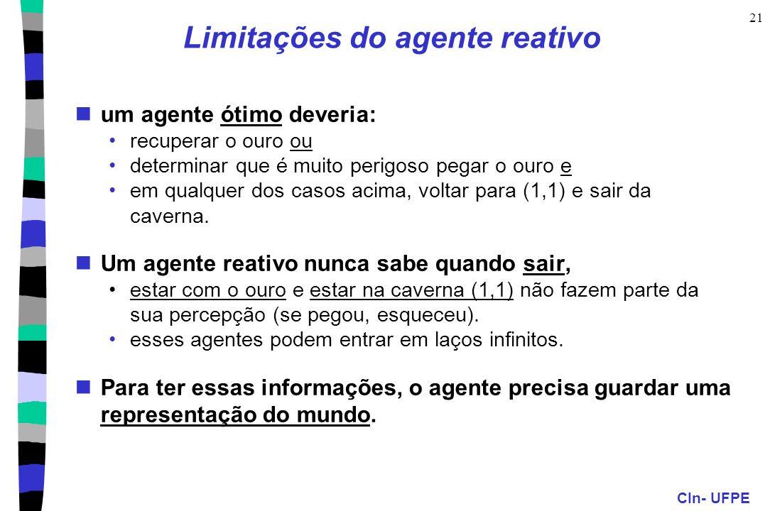 Limitações do agente reativo