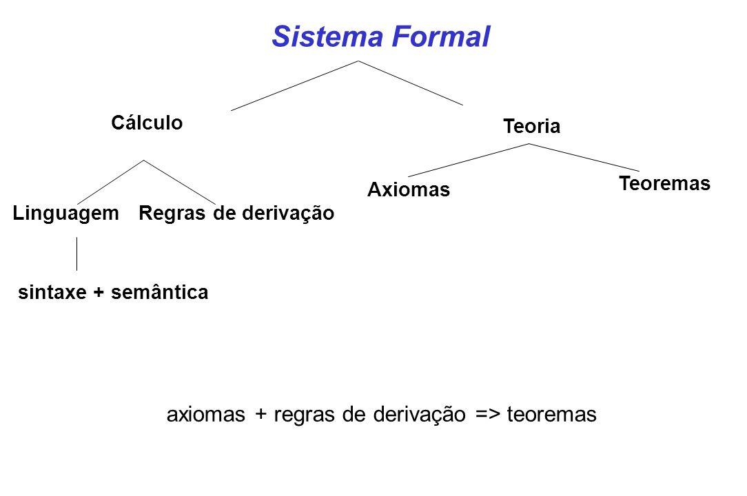 Sistema Formal Cálculo Teoremas
