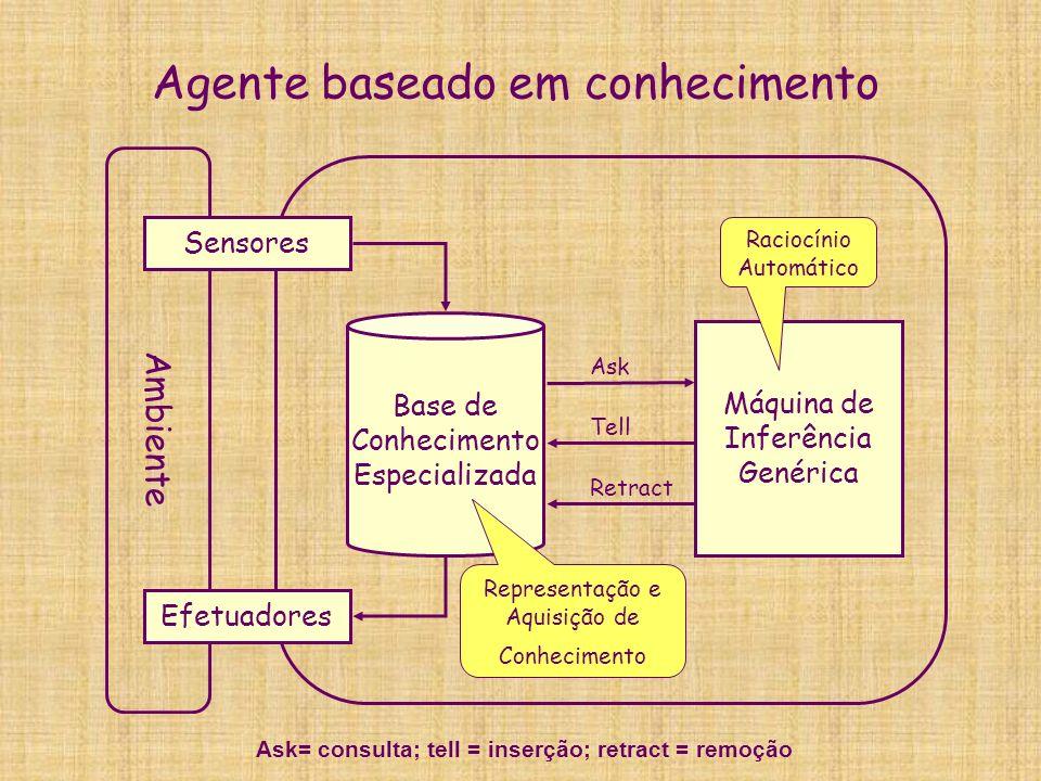 Agente baseado em conhecimento