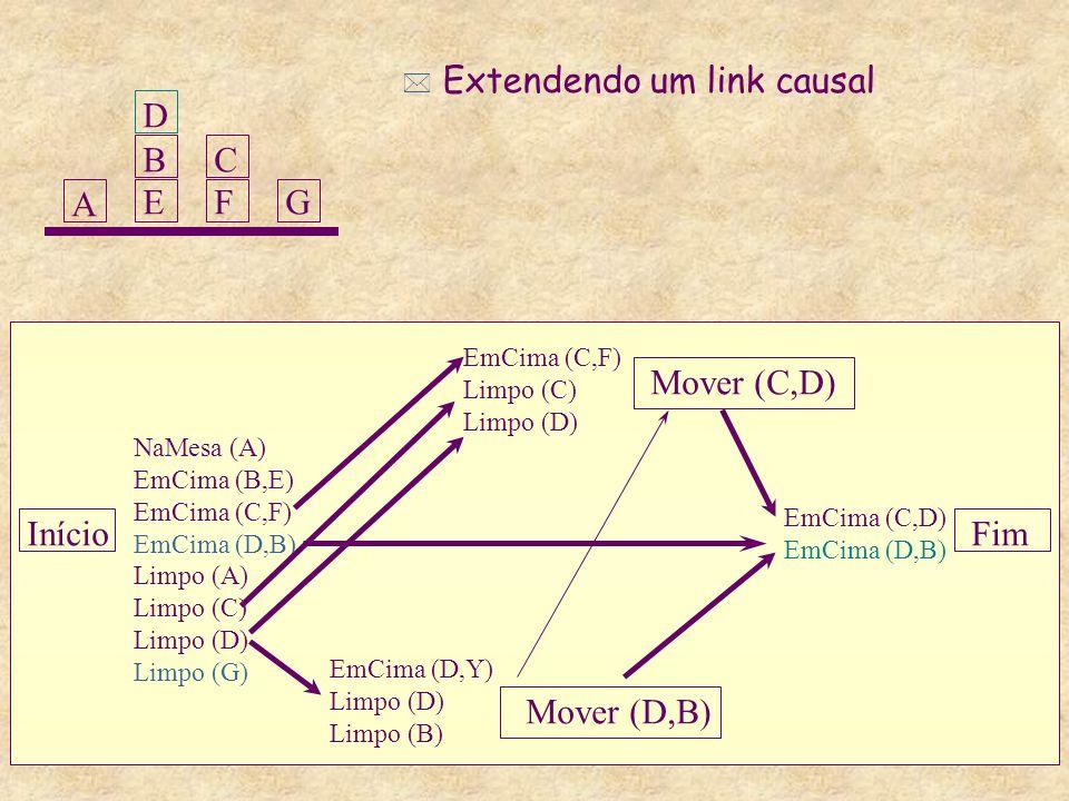 Extendendo um link causal D B E C F G A