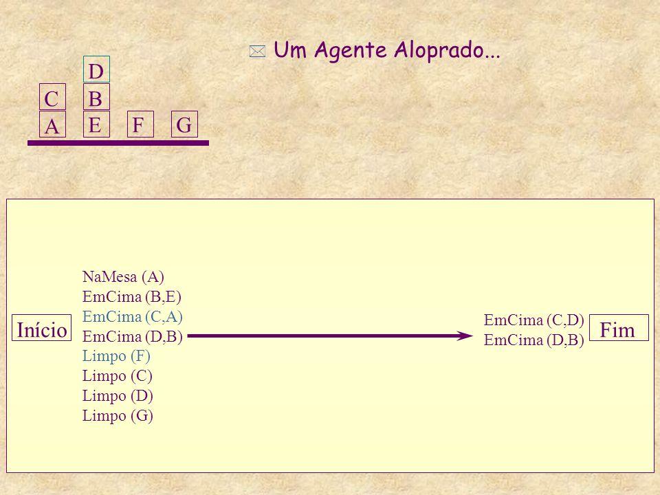 Um Agente Aloprado... D C B E F G A Início Fim NaMesa (A) EmCima (B,E)