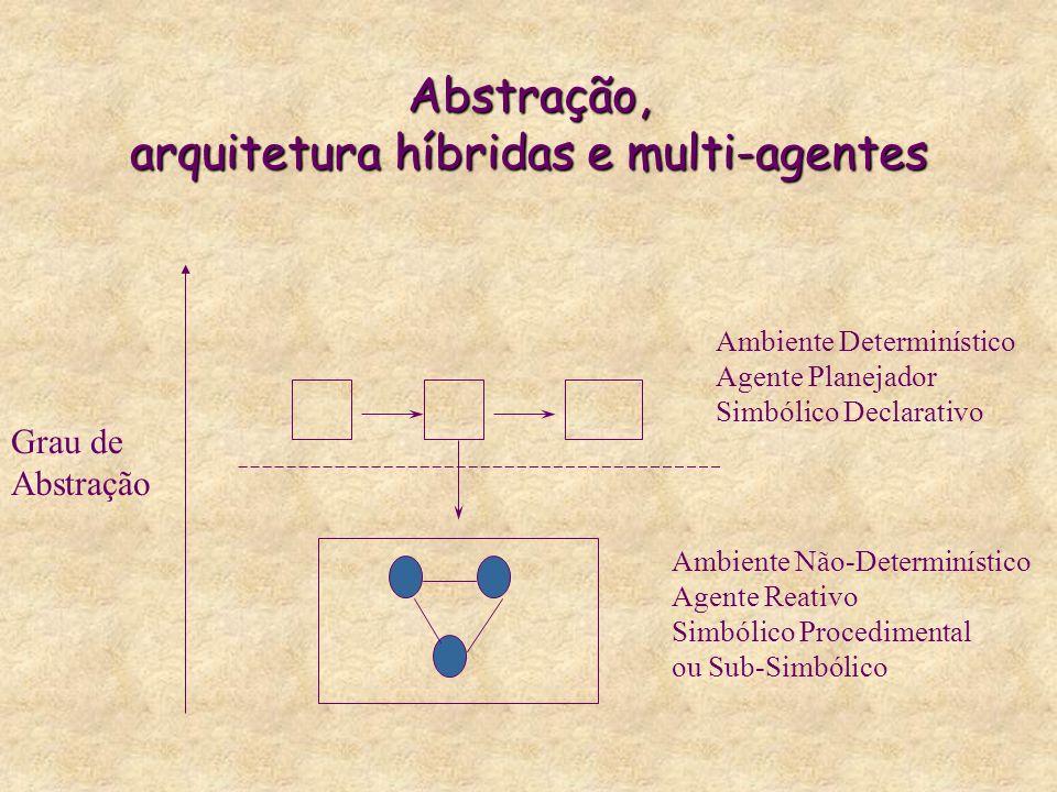Abstração, arquitetura híbridas e multi-agentes