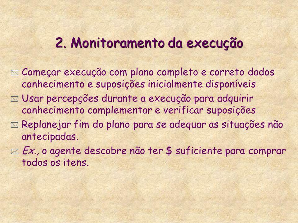 2. Monitoramento da execução