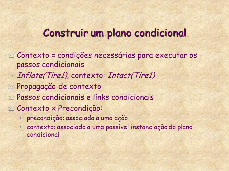 Construir um plano condicional