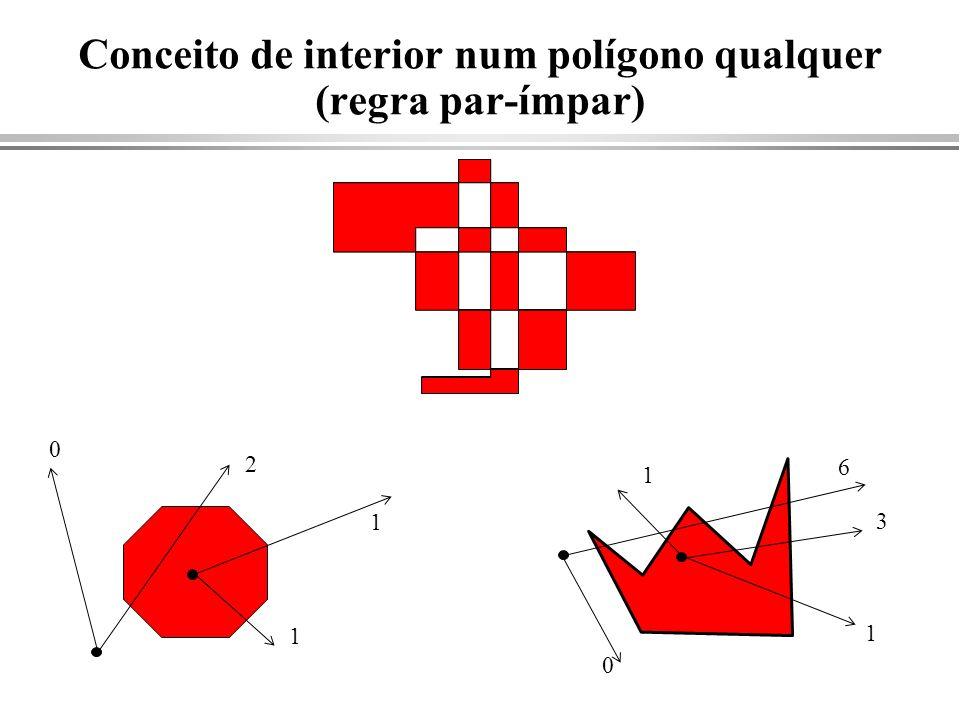 Conceito de interior num polígono qualquer (regra par-ímpar)