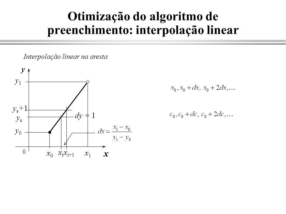 Otimização do algoritmo de preenchimento: interpolação linear