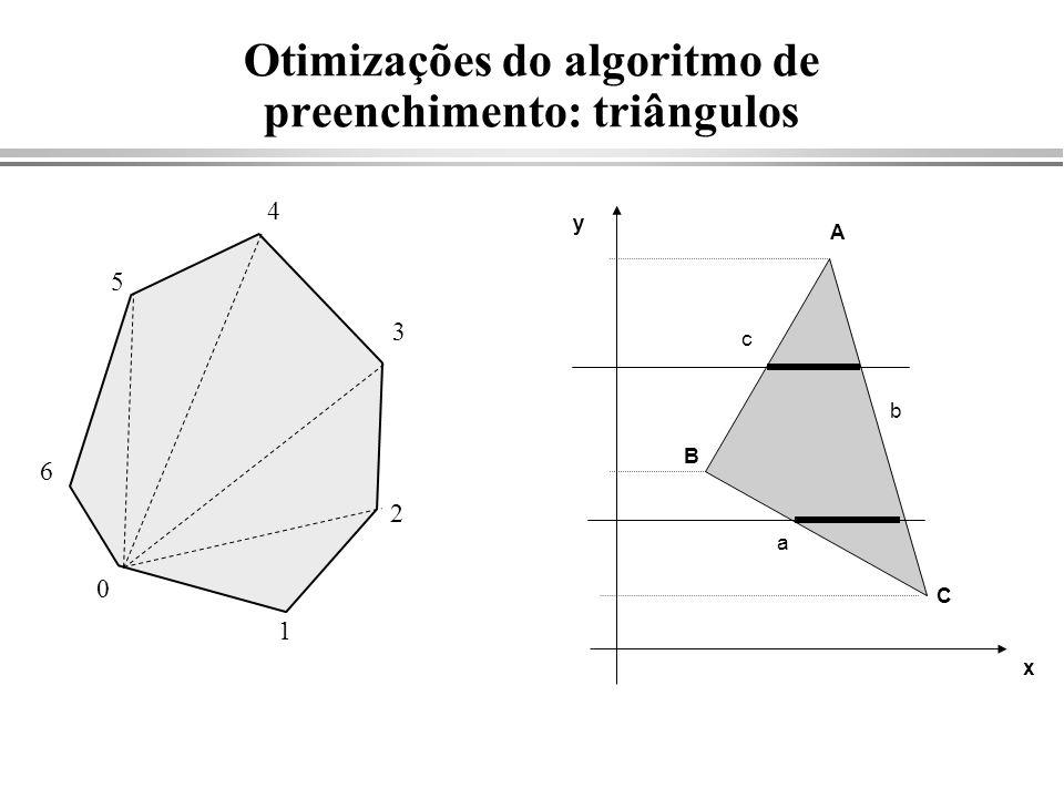 Otimizações do algoritmo de preenchimento: triângulos