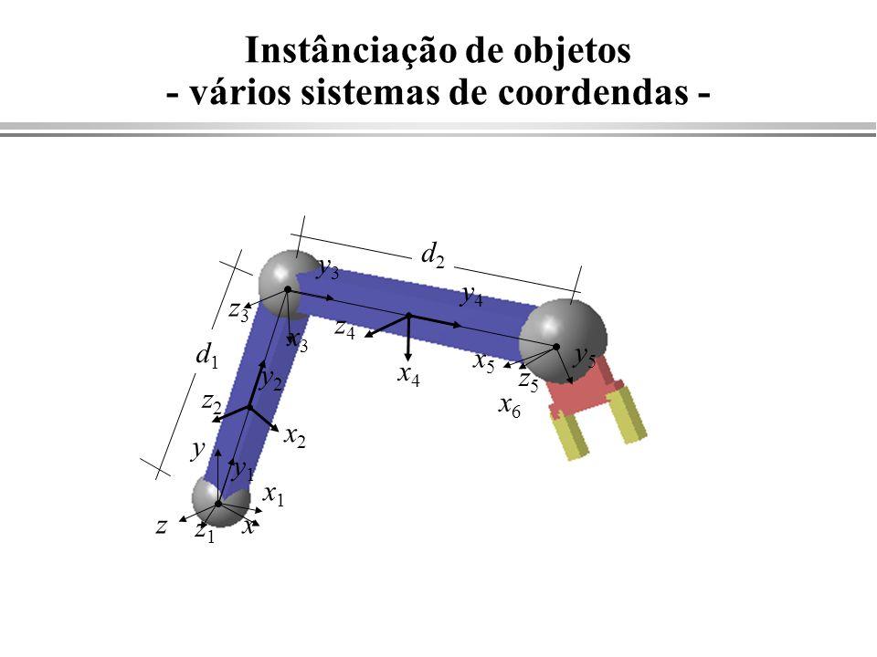 Instânciação de objetos - vários sistemas de coordendas -