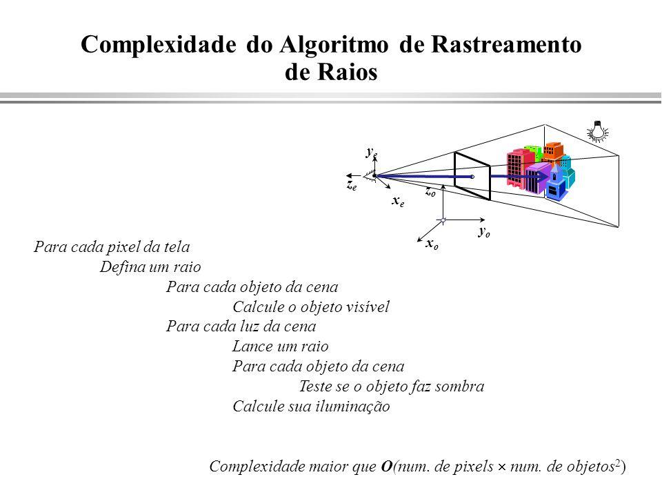 Complexidade do Algoritmo de Rastreamento de Raios