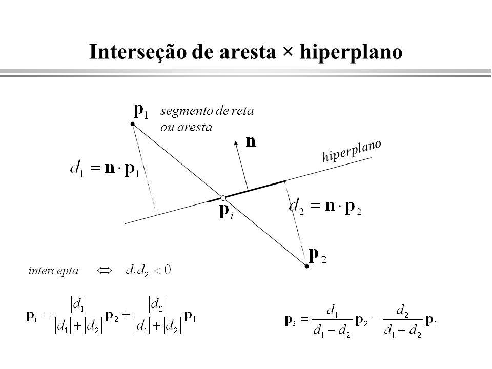 Interseção de aresta × hiperplano