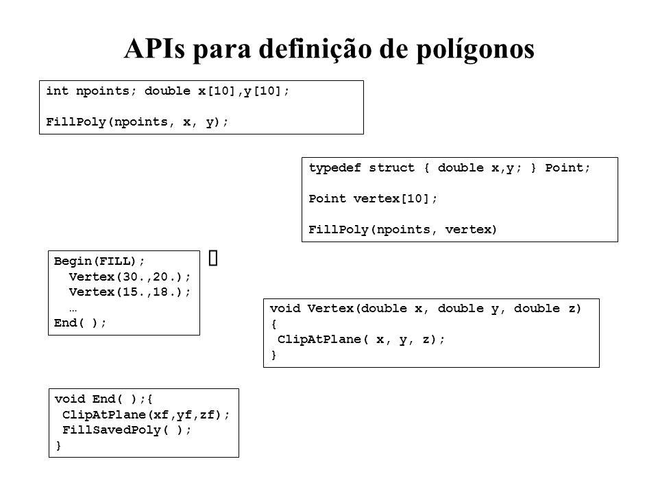 APIs para definição de polígonos