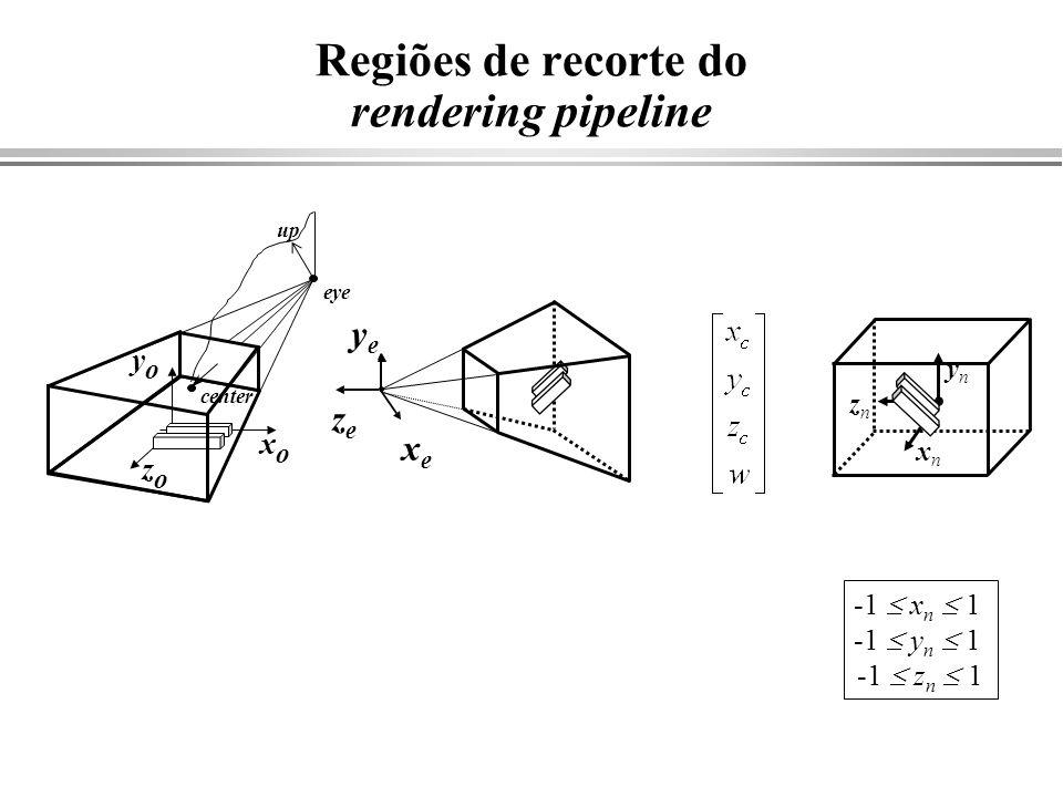 Regiões de recorte do rendering pipeline
