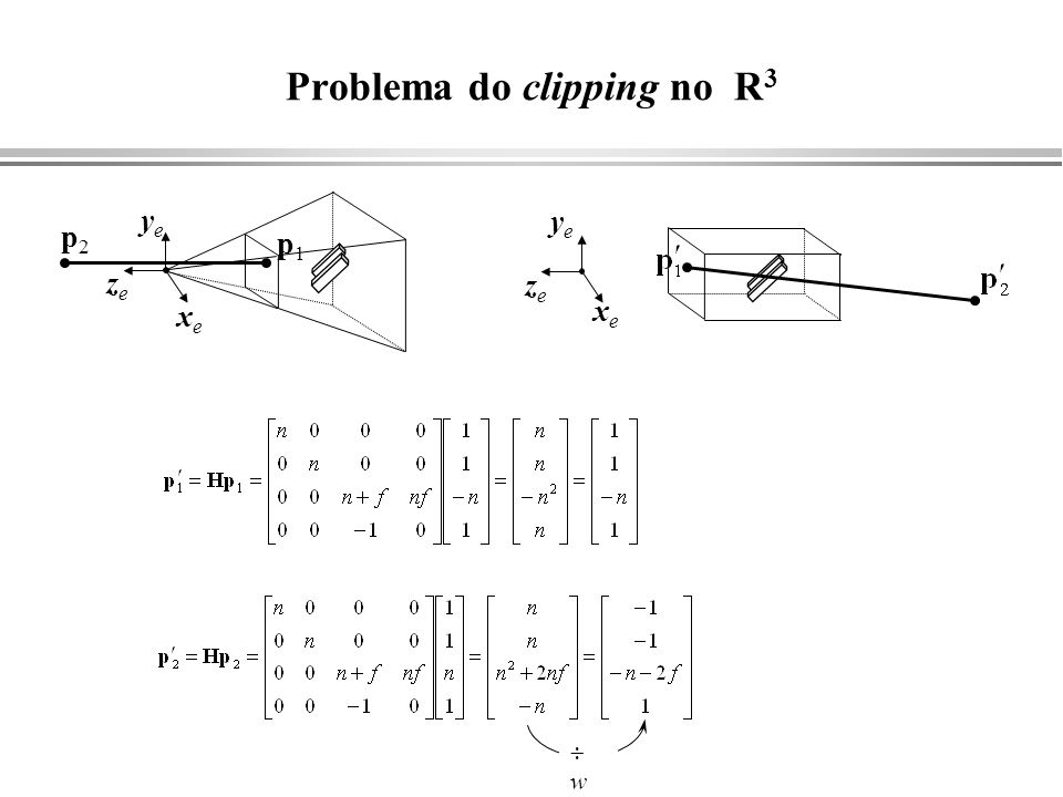 Problema do clipping no R3