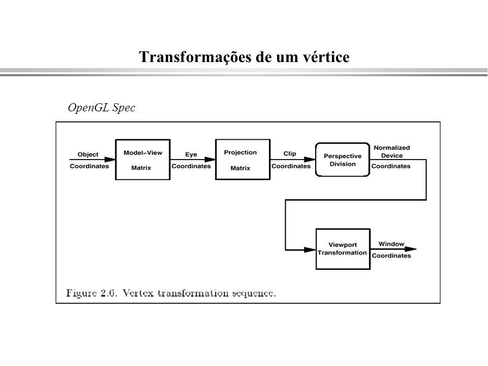 Transformações de um vértice