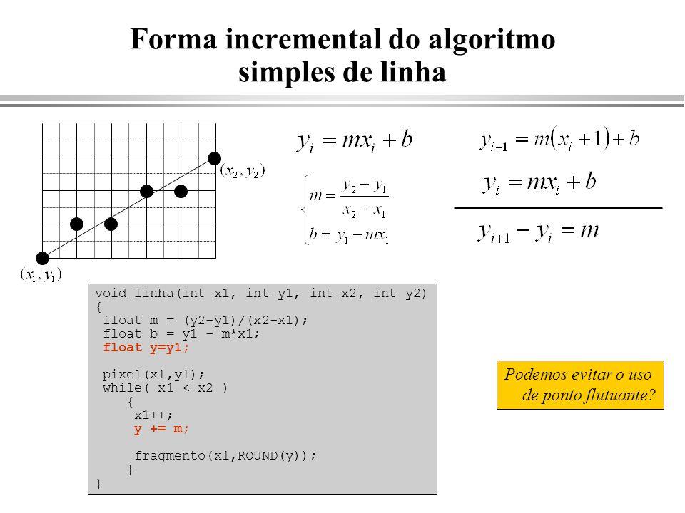 Forma incremental do algoritmo simples de linha