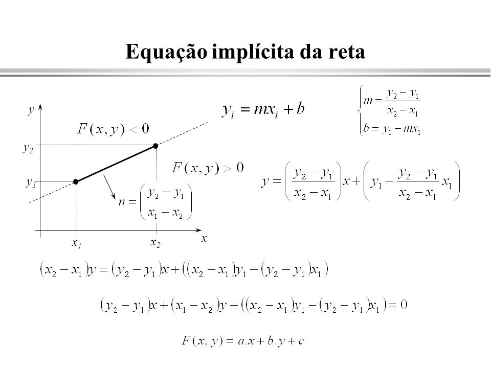 Equação implícita da reta