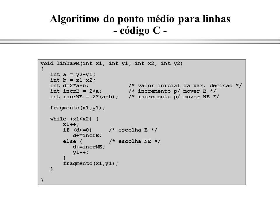 Algoritimo do ponto médio para linhas - código C -