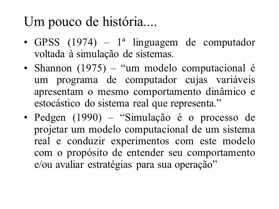 Um pouco de história.... GPSS (1974) – 1ª linguagem de computador voltada à simulação de sistemas.
