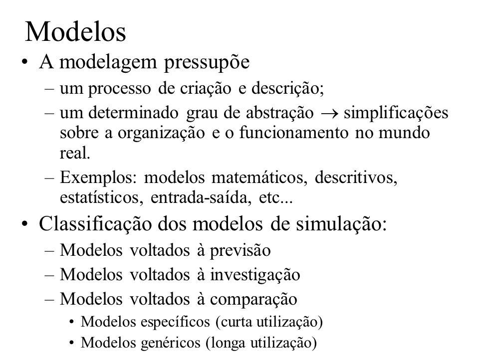 Modelos A modelagem pressupõe Classificação dos modelos de simulação: