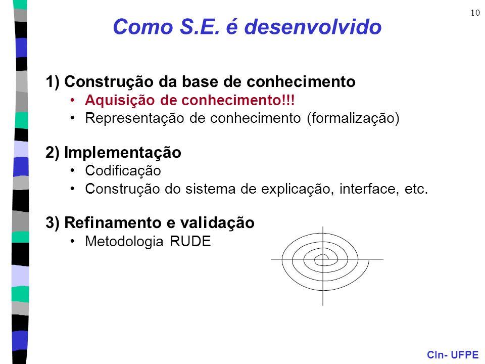 Como S.E. é desenvolvido 1) Construção da base de conhecimento