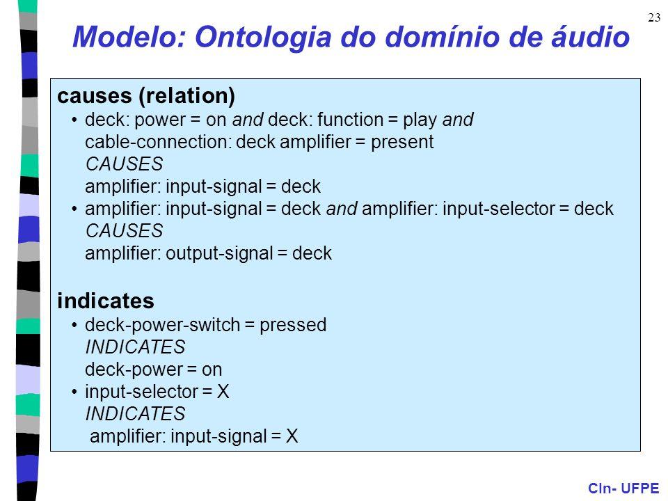 Modelo: Ontologia do domínio de áudio