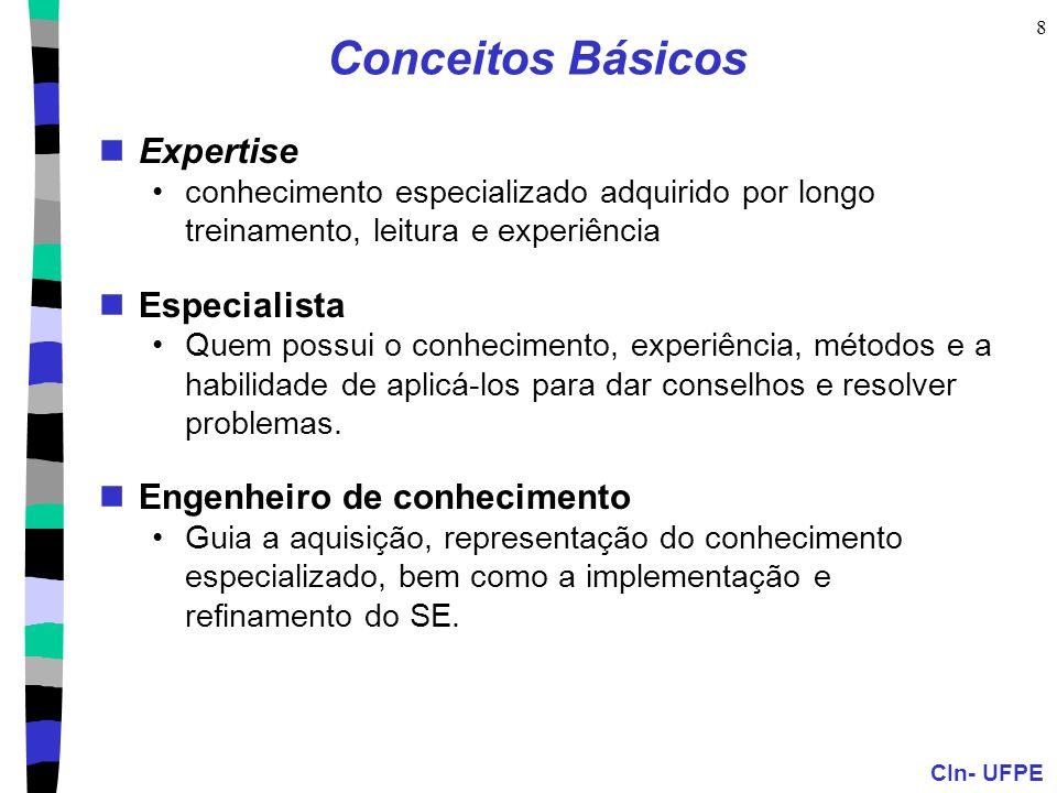 Conceitos Básicos Expertise Especialista Engenheiro de conhecimento