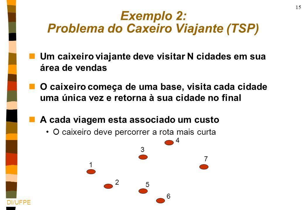 Exemplo 2: Problema do Caxeiro Viajante (TSP)