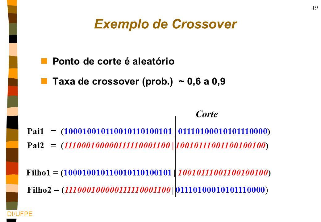 Exemplo de Crossover Ponto de corte é aleatório