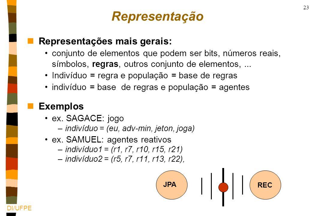 Representação Representações mais gerais: Exemplos