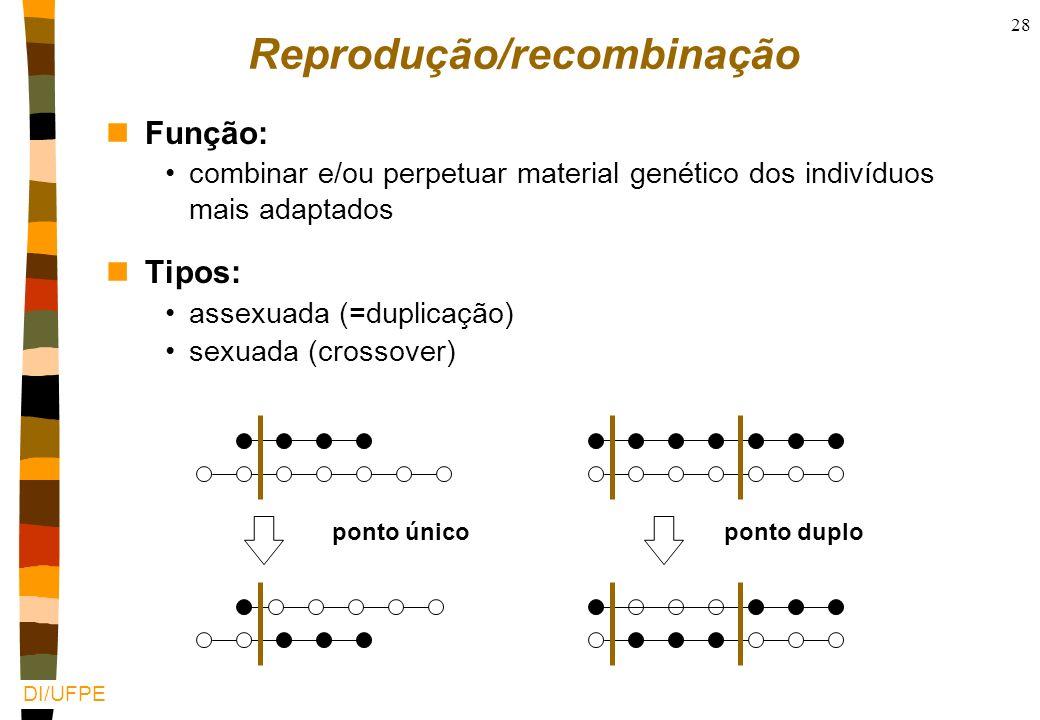Reprodução/recombinação
