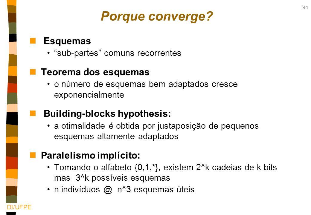 Porque converge Esquemas Teorema dos esquemas