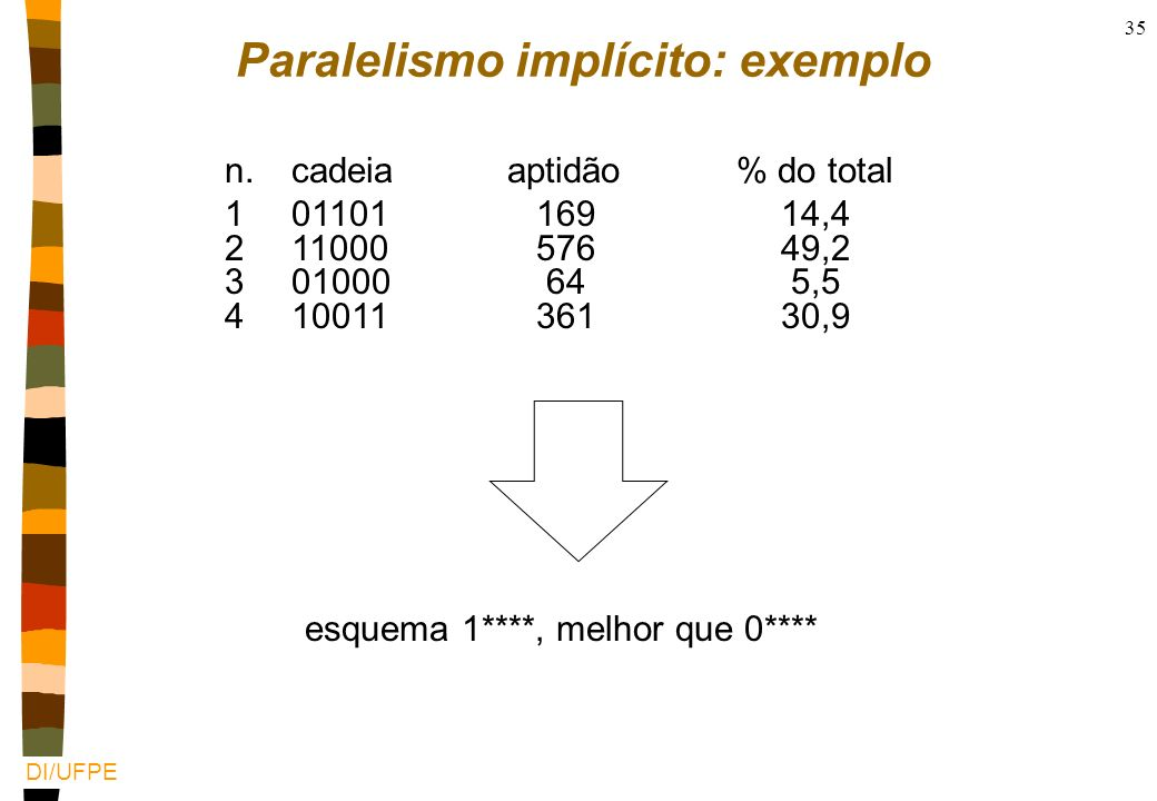 Paralelismo implícito: exemplo