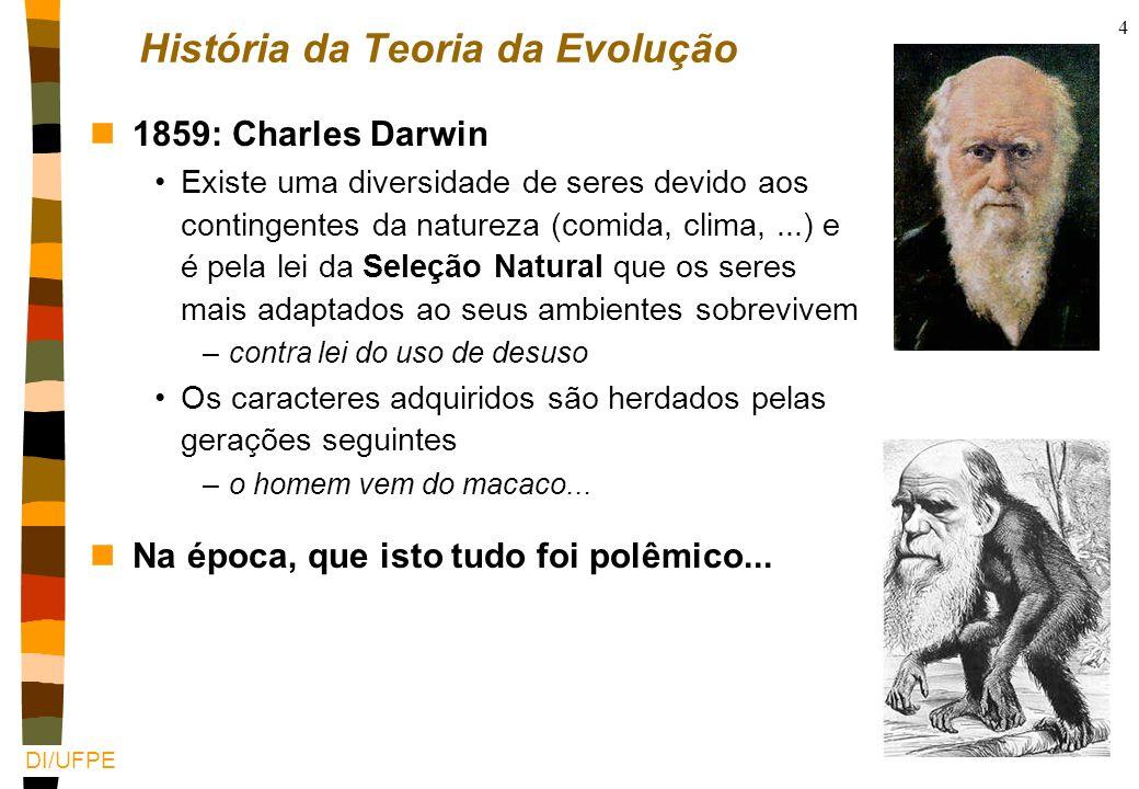 História da Teoria da Evolução
