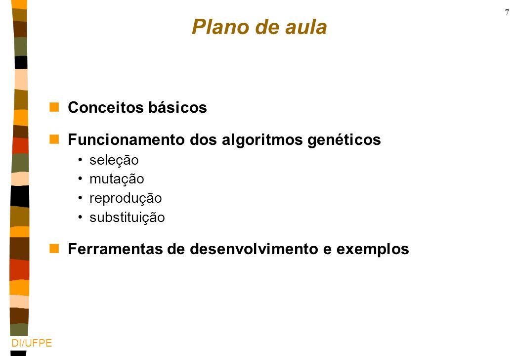 Plano de aula Conceitos básicos Funcionamento dos algoritmos genéticos