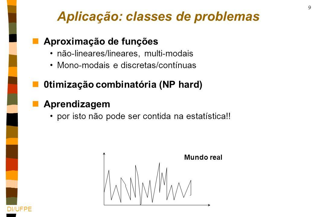 Aplicação: classes de problemas