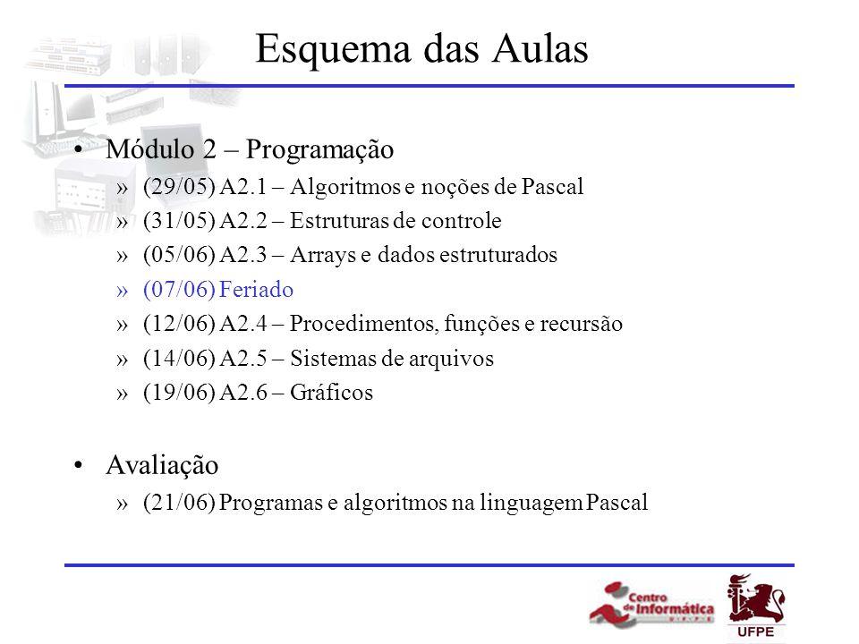 Esquema das Aulas Módulo 2 – Programação Avaliação
