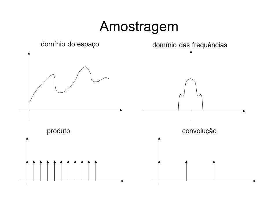 Amostragem domínio do espaço domínio das freqüências produto