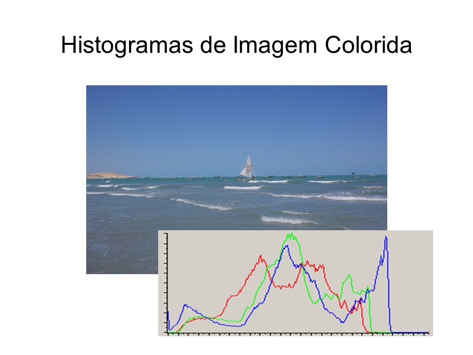 Histogramas de Imagem Colorida