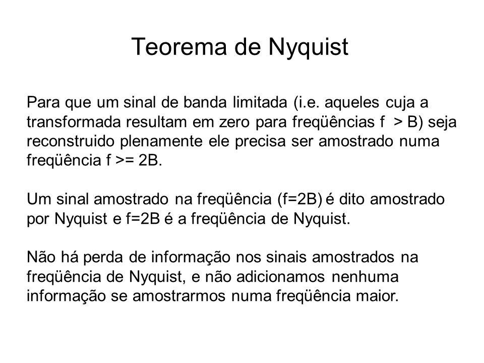 Teorema de Nyquist