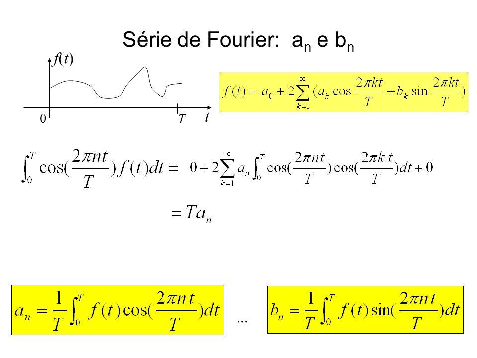 Série de Fourier: an e bn