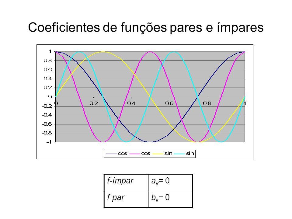 Coeficientes de funções pares e ímpares