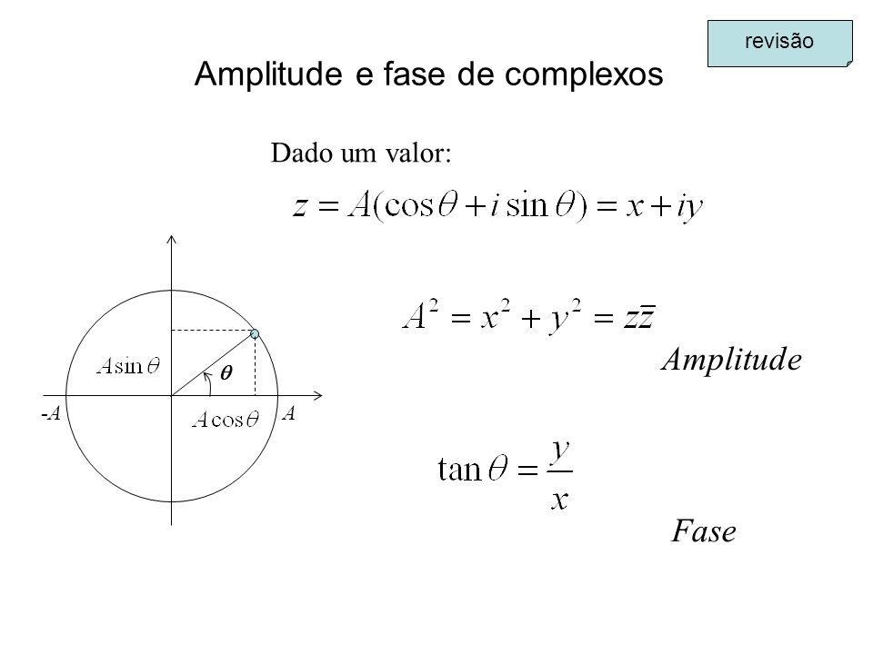Amplitude e fase de complexos